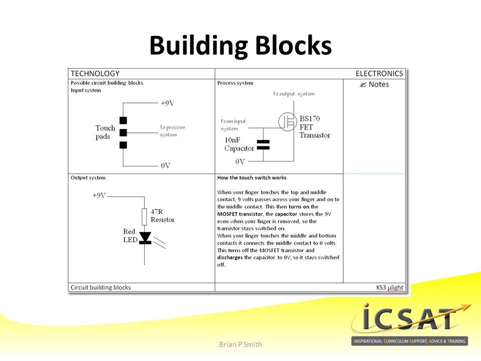 Building Blocks Brian P Smith
