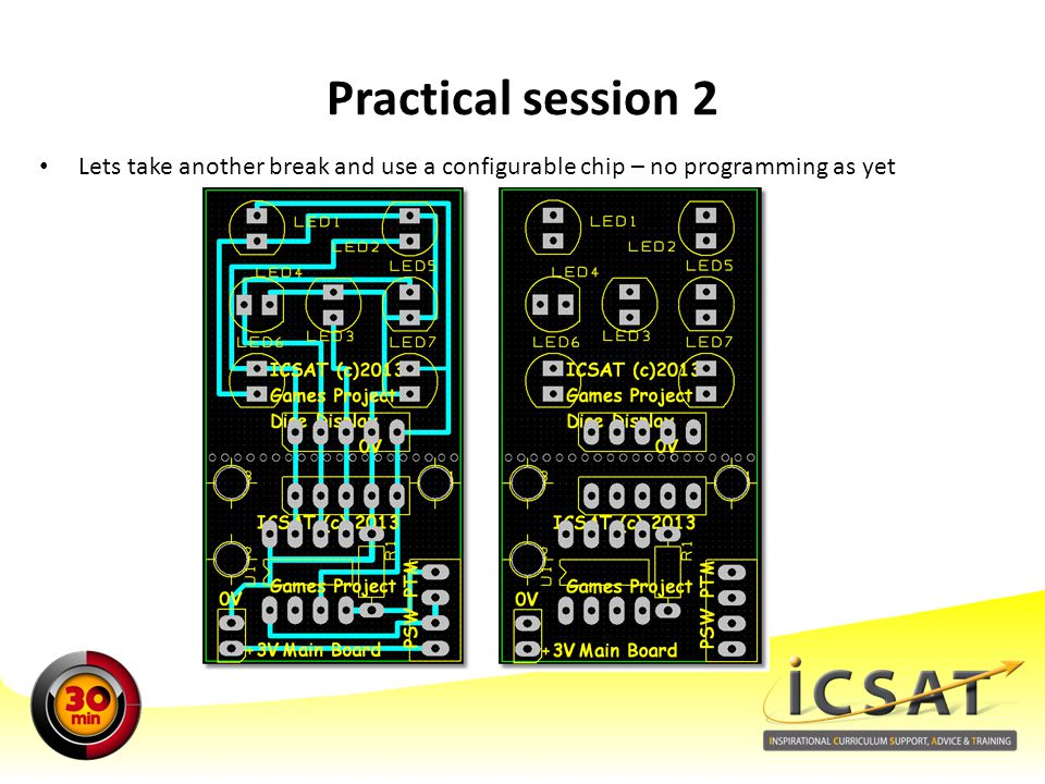 Practical session 2 Lets take another break and use a configurable chip – no programming as yet