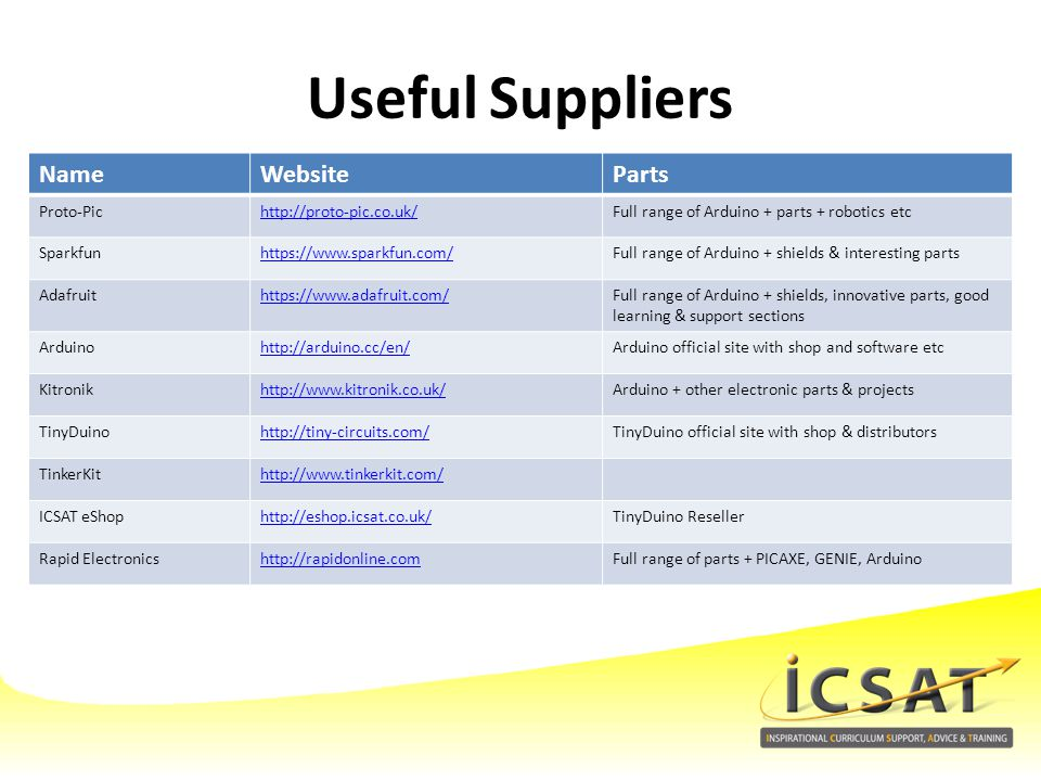 Useful Suppliers Name Website Parts Proto-Pic http://proto-pic.co.uk/