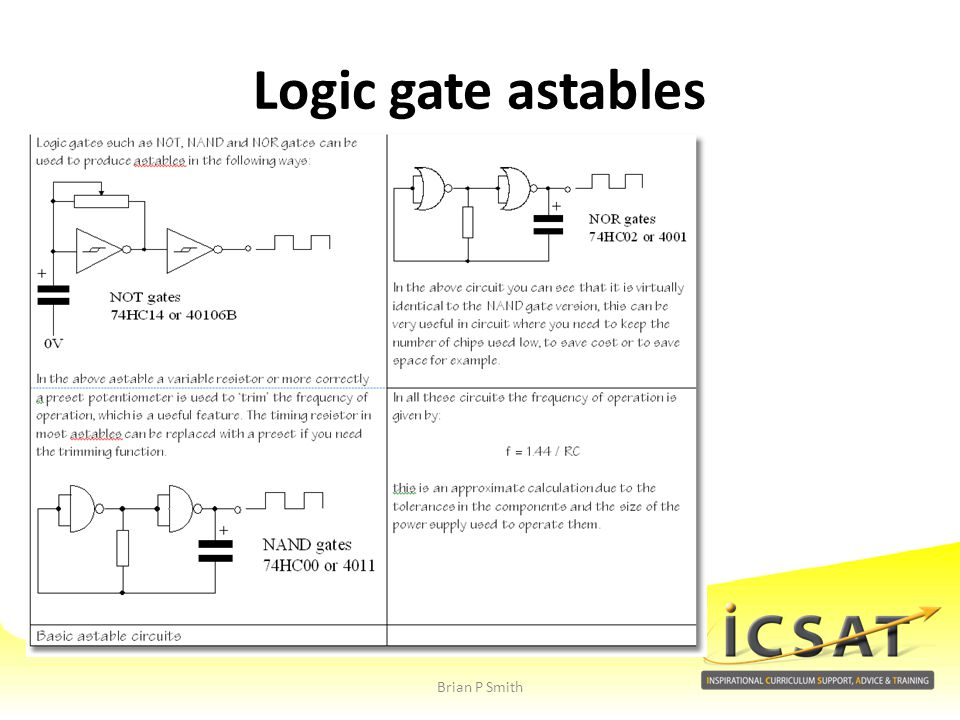 Logic gate astables Brian P Smith