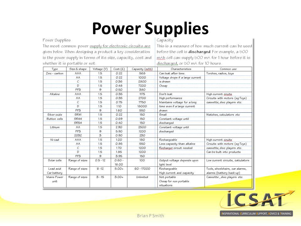 Power Supplies Brian P Smith
