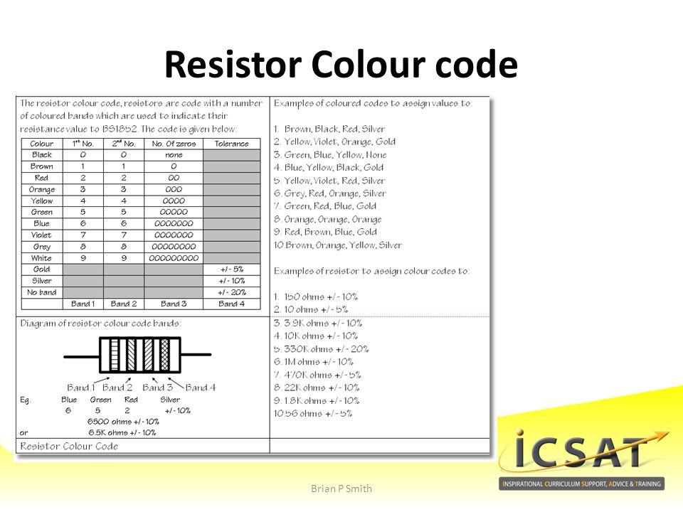 Resistor Colour code Brian P Smith