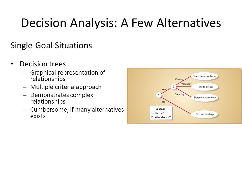 Decision Analysis: A Few Alternatives