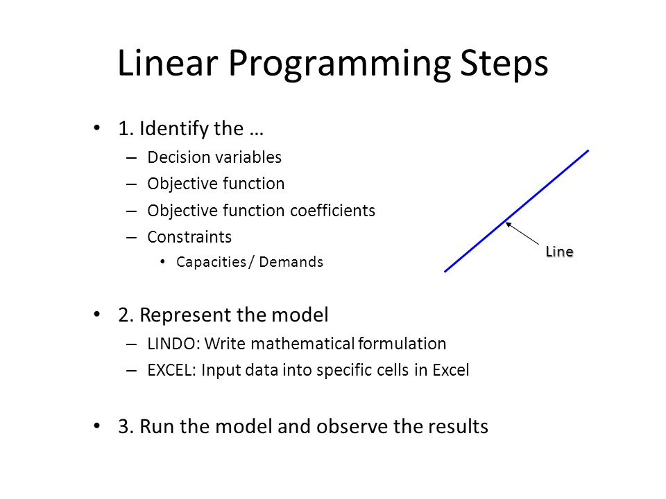 Linear Programming Steps