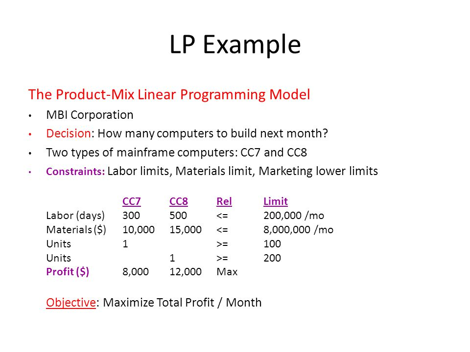 LP Example The Product-Mix Linear Programming Model MBI Corporation