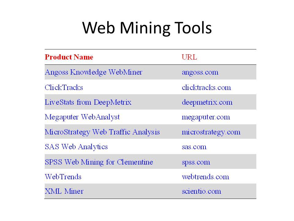 Web Mining Tools