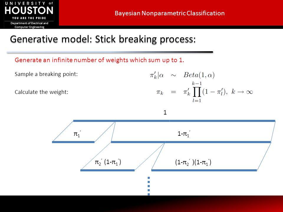 Generative model: Stick breaking process: