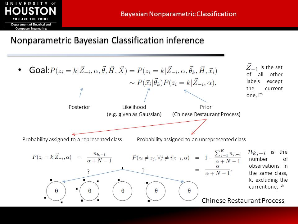 Nonparametric Bayesian Classification inference