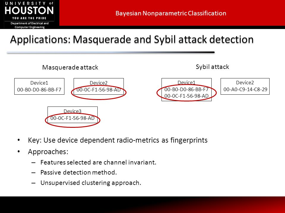 Applications: Masquerade and Sybil attack detection