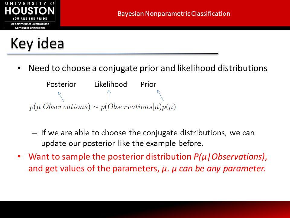 Key idea Posterior Likelihood Prior