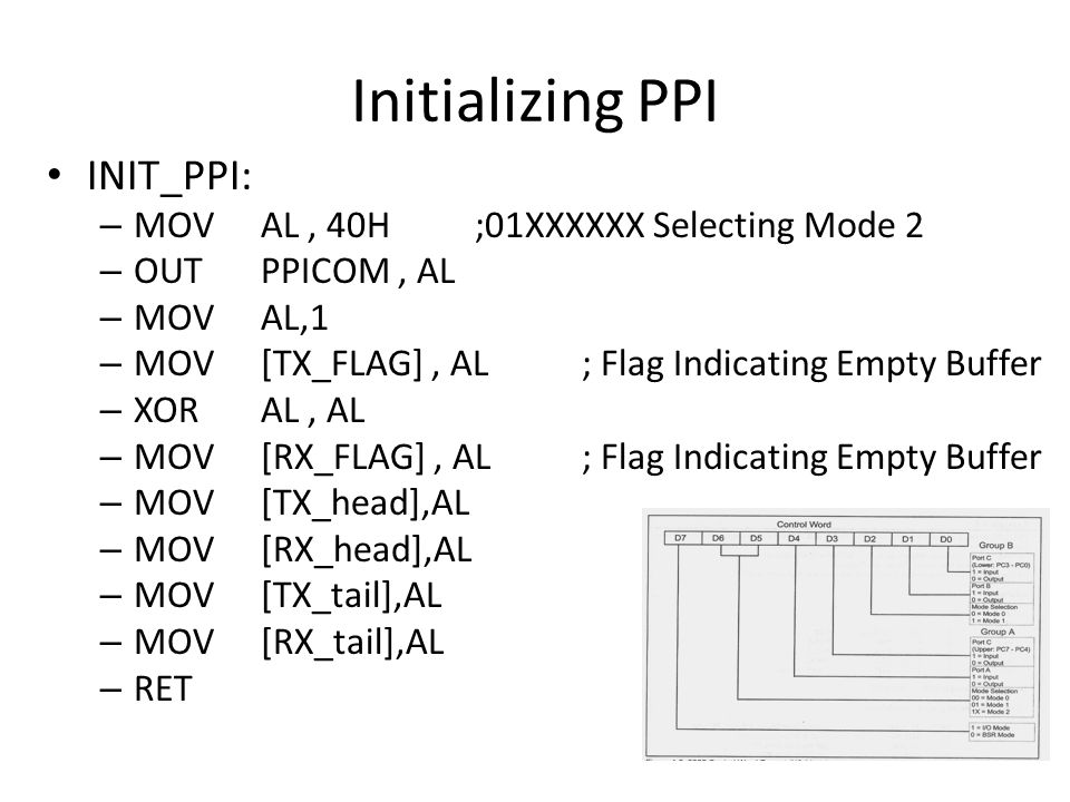 Initializing PPI INIT_PPI: MOV AL , 40H ;01XXXXXX Selecting Mode 2