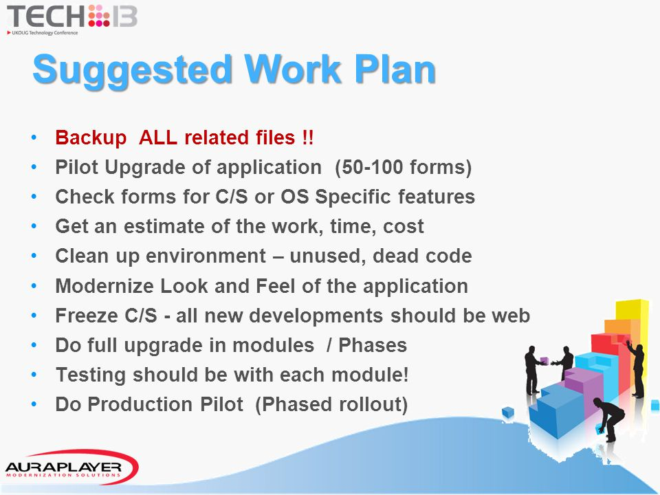 Suggested Work Plan Backup ALL related files !!