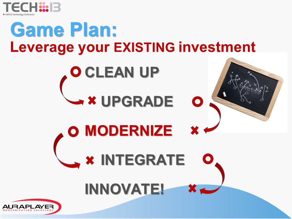 Game Plan: Leverage your EXISTING investment