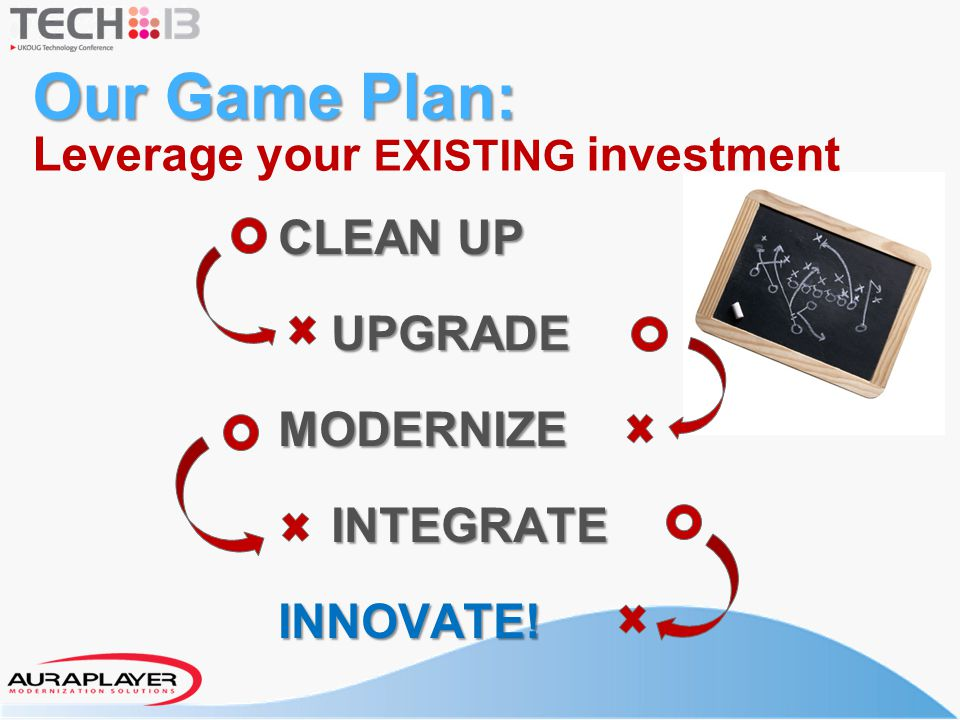 Our Game Plan: Leverage your EXISTING investment