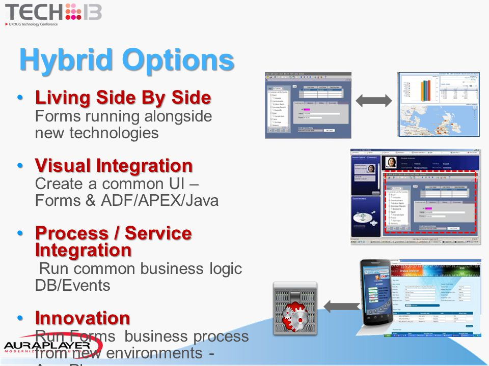 Hybrid Options Living Side By Side Forms running alongside new technologies. Visual Integration Create a common UI – Forms & ADF/APEX/Java.