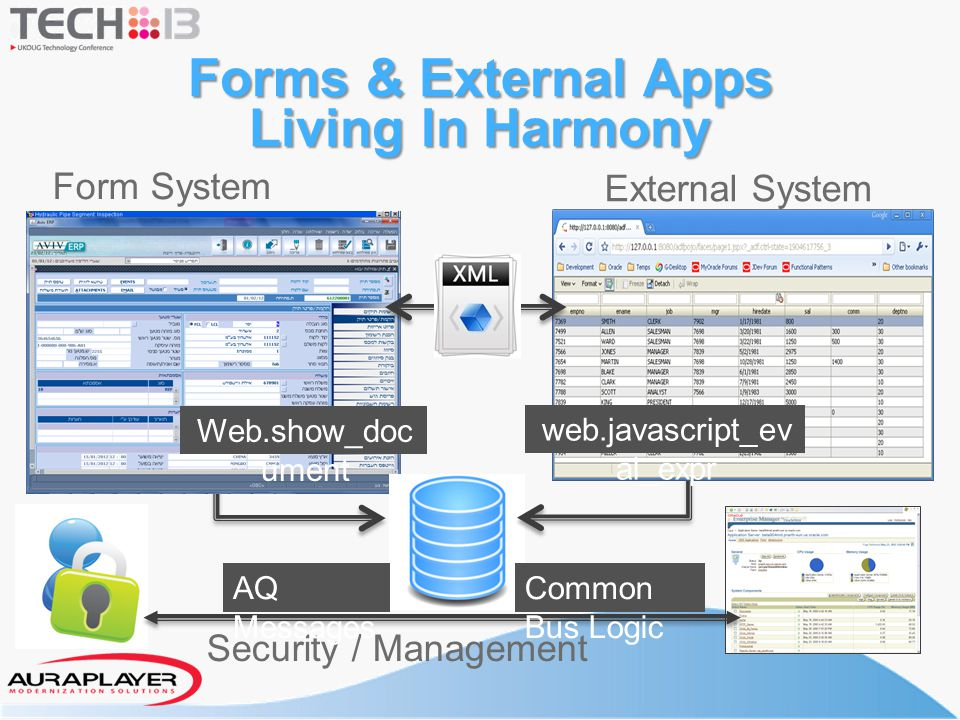 Forms & External Apps Living In Harmony