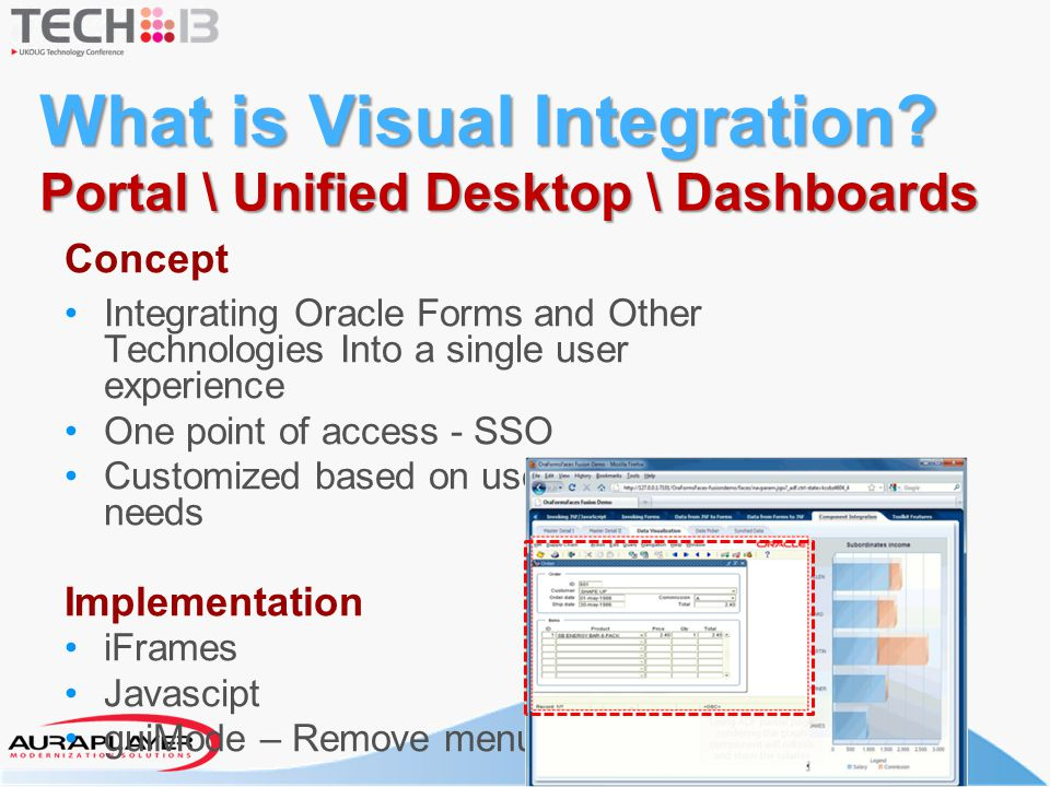 What is Visual Integration Portal \ Unified Desktop \ Dashboards