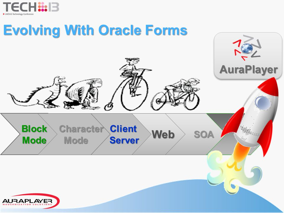 Evolving With Oracle Forms
