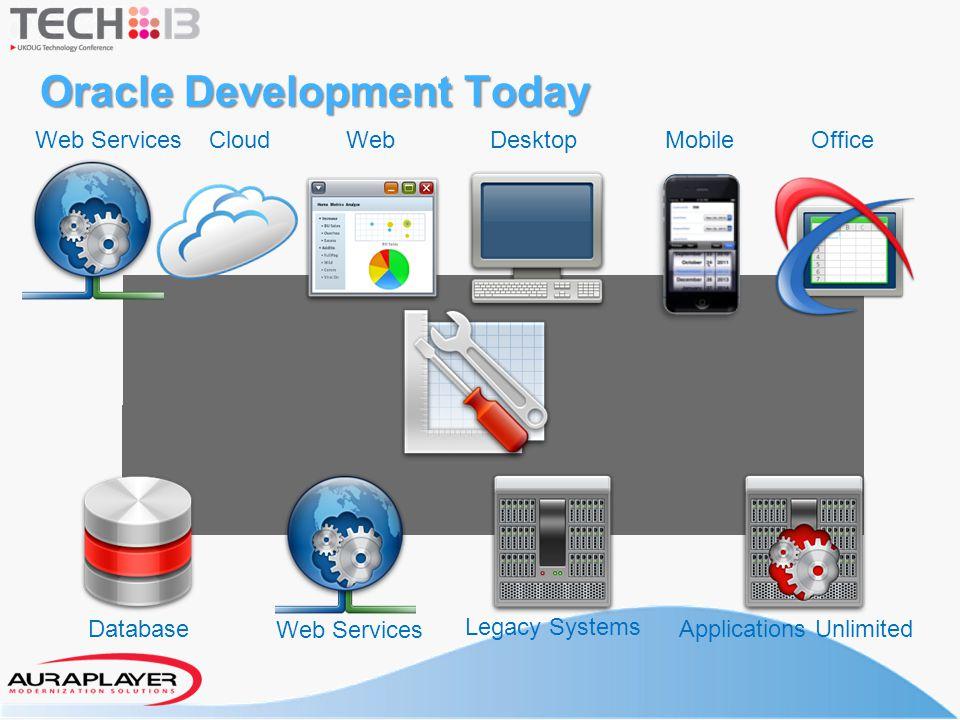 Oracle Development Today