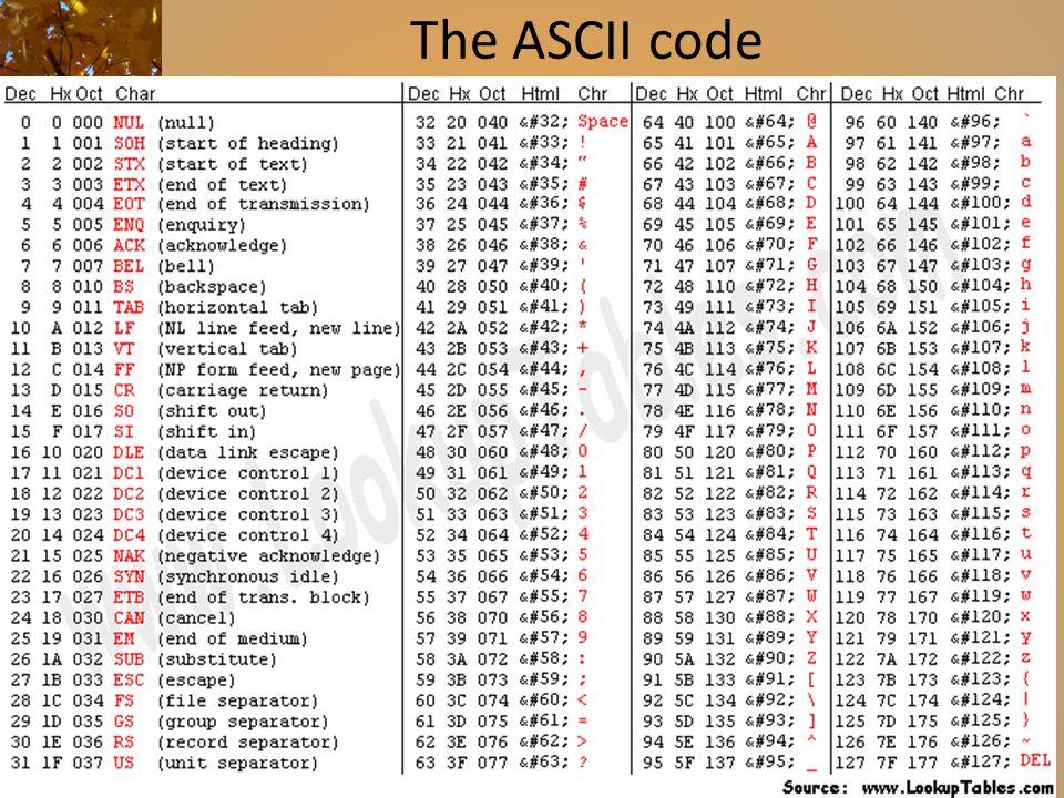 The ASCII code