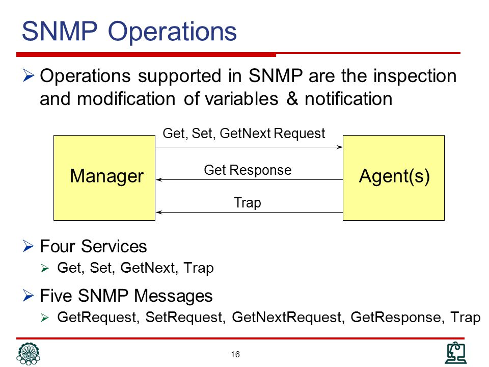 SNMP Operations Operations supported in SNMP are the inspection and modification of variables & notification.