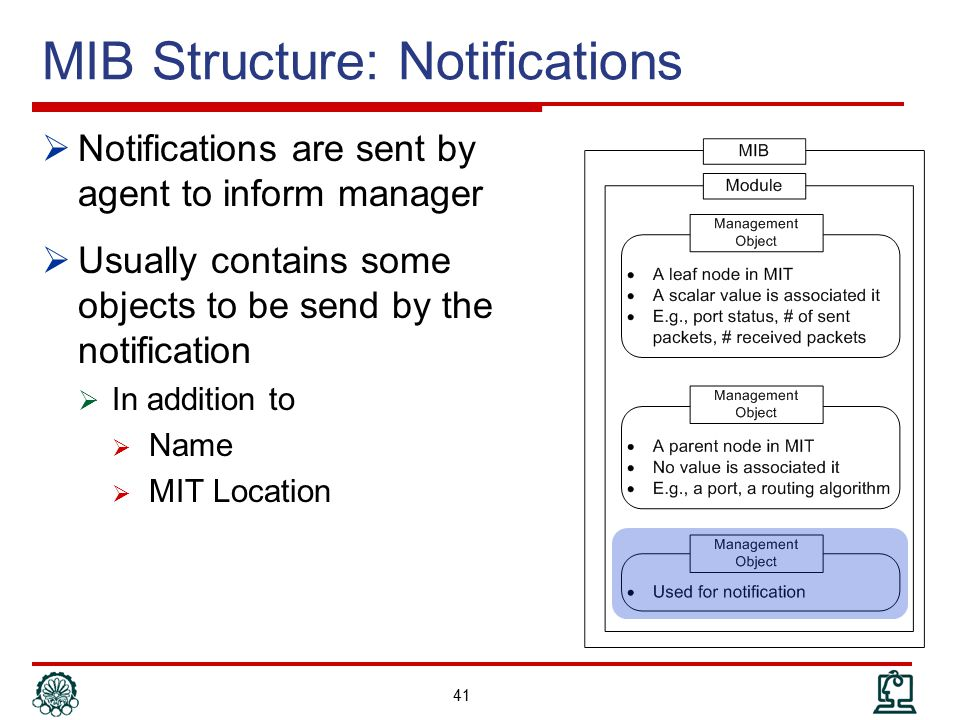 MIB Structure: Notifications