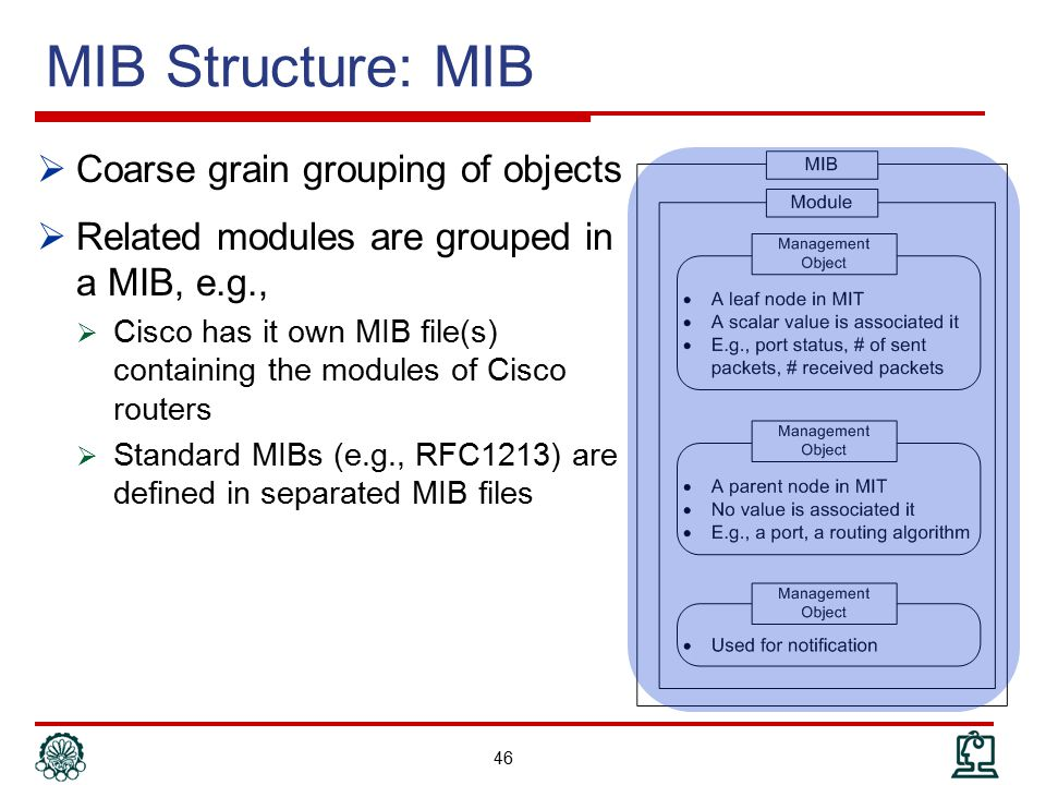 MIB Structure: MIB Coarse grain grouping of objects