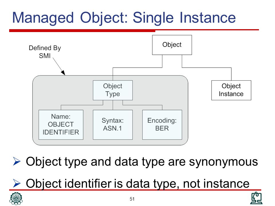 Managed Object: Single Instance