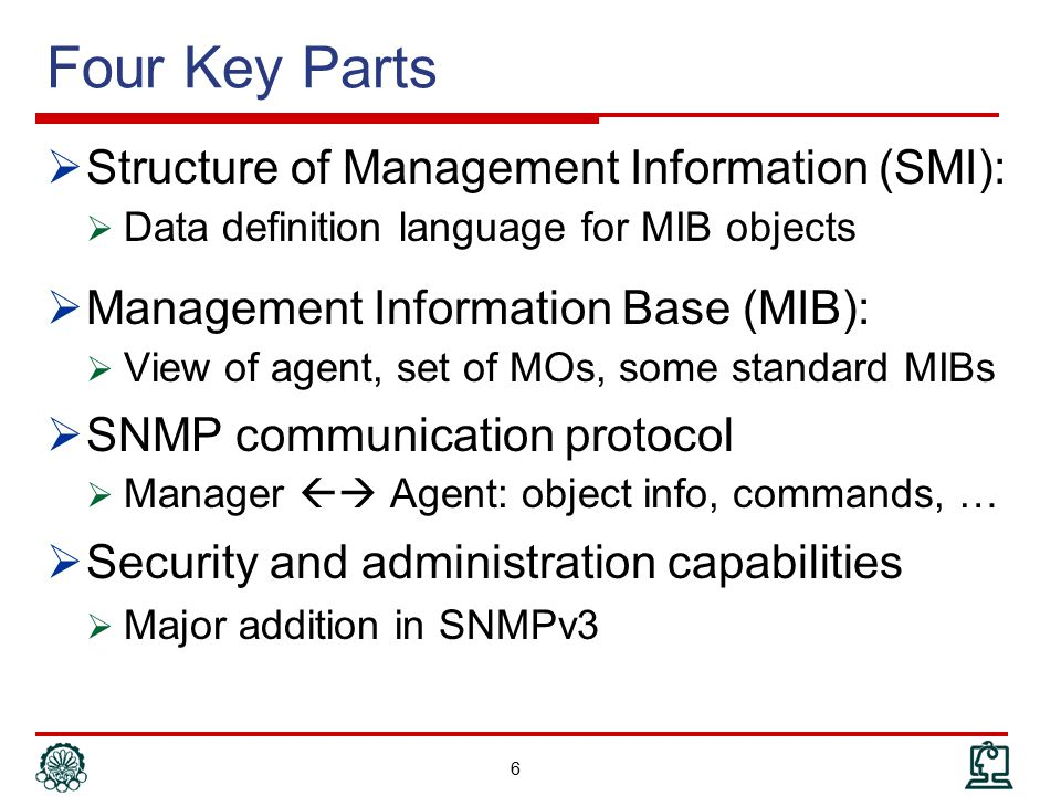 Four Key Parts Structure of Management Information (SMI):