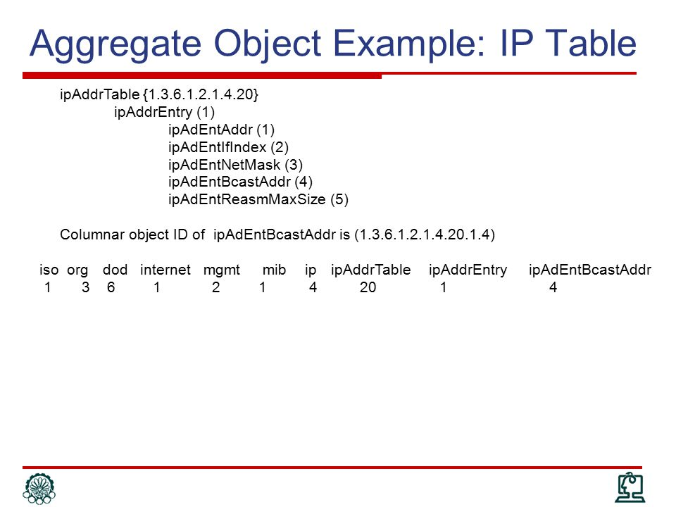 Aggregate Object Example: IP Table