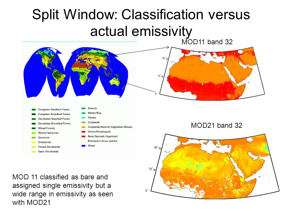Split Window: Classification versus actual emissivity