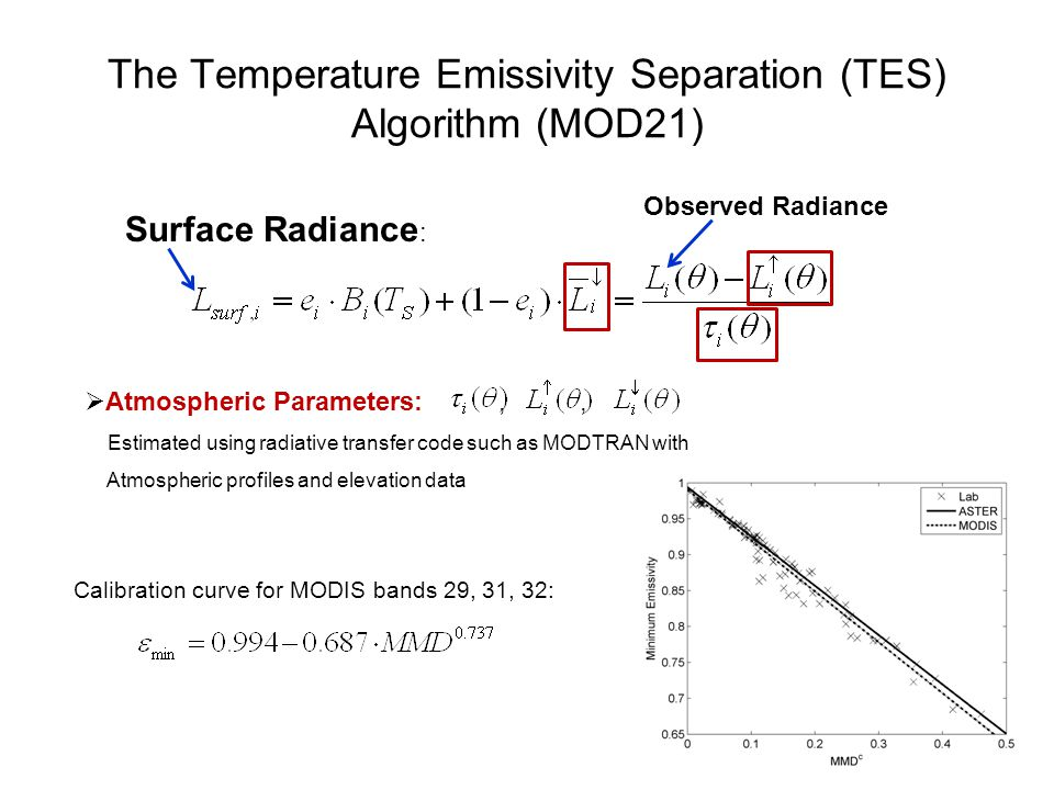The Temperature Emissivity Separation (TES) Algorithm (MOD21)