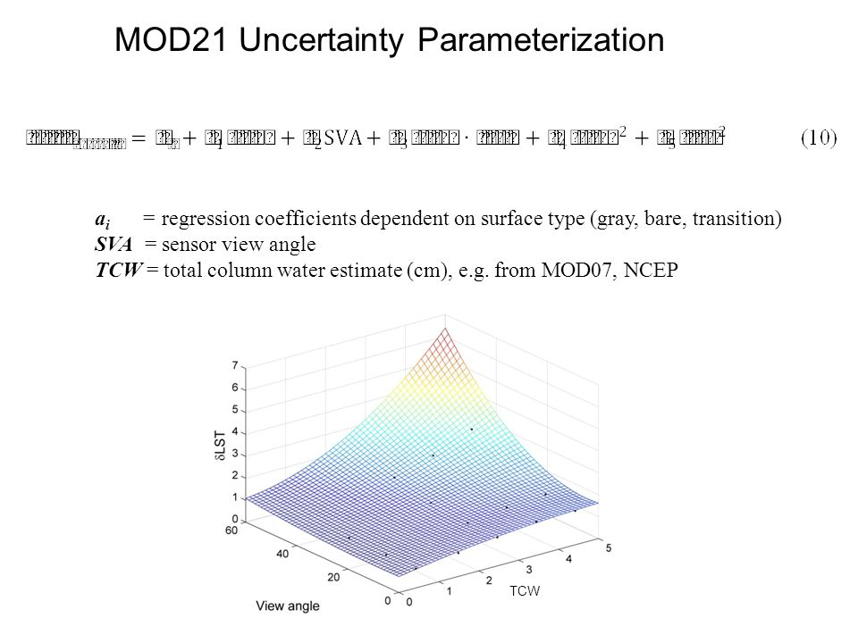 MOD21 Uncertainty Parameterization