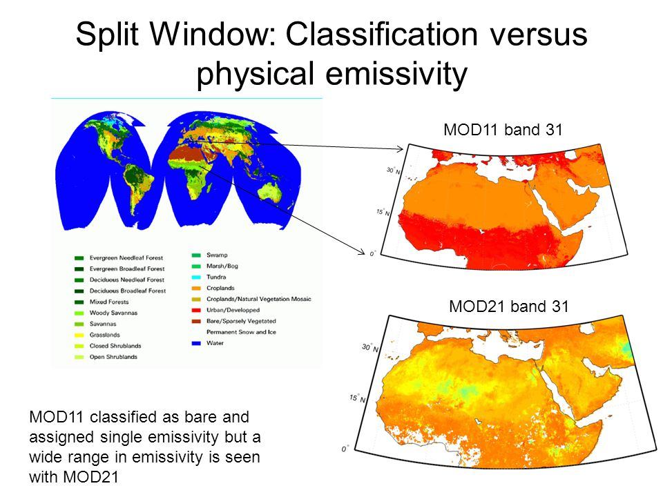 Split Window: Classification versus physical emissivity