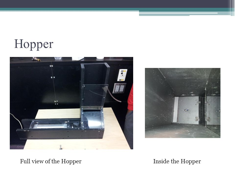 Hopper Full view of the Hopper Inside the Hopper