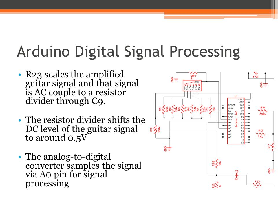 Arduino Digital Signal Processing