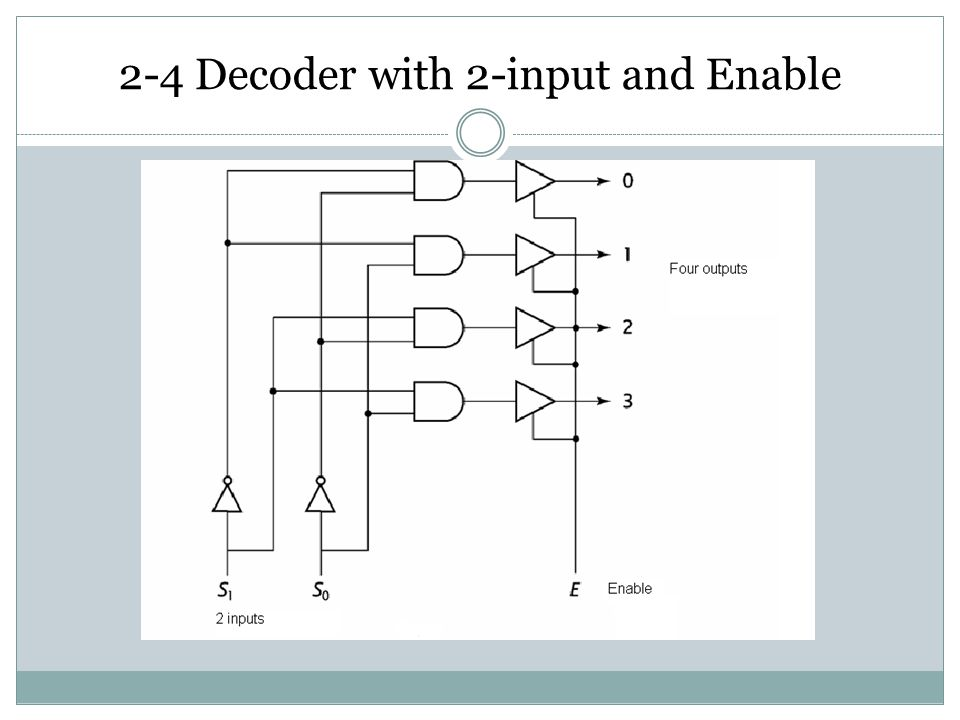 2-4 Decoder with 2-input and Enable