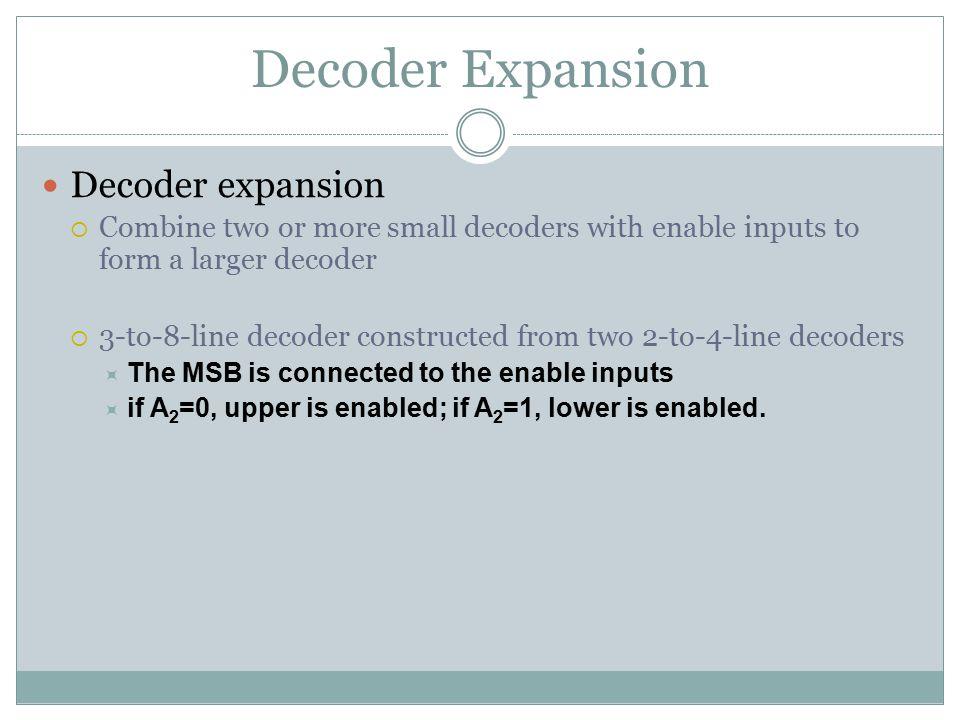 Decoder Expansion Decoder expansion
