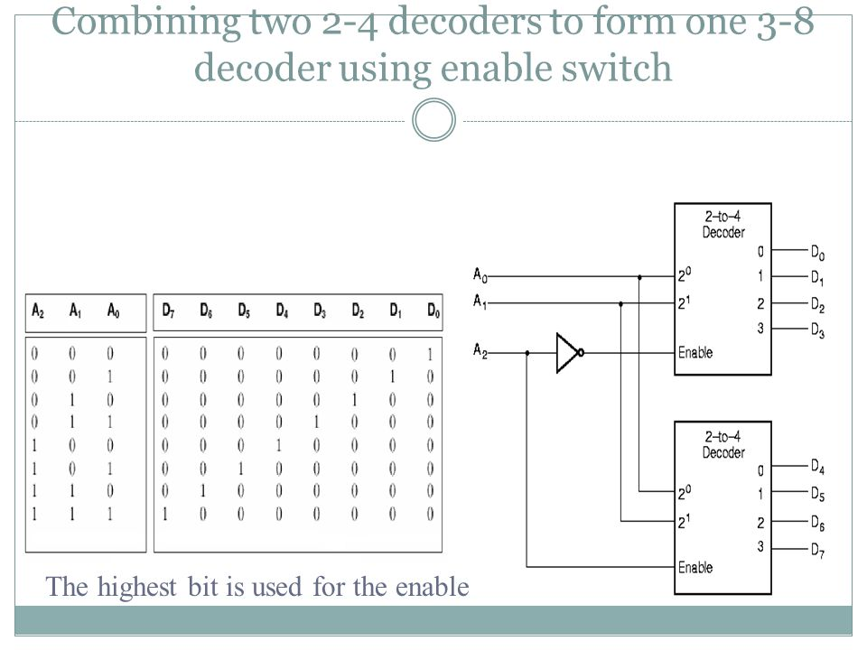 Combining two 2-4 decoders to form one 3-8 decoder using enable switch