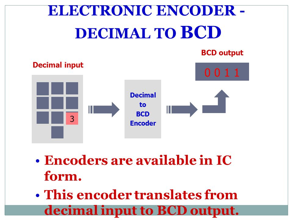 ELECTRONIC ENCODER - DECIMAL TO BCD