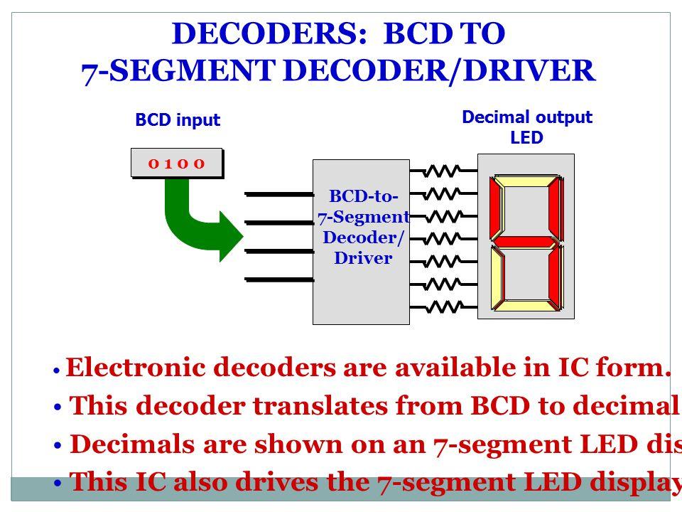 7-SEGMENT DECODER/DRIVER