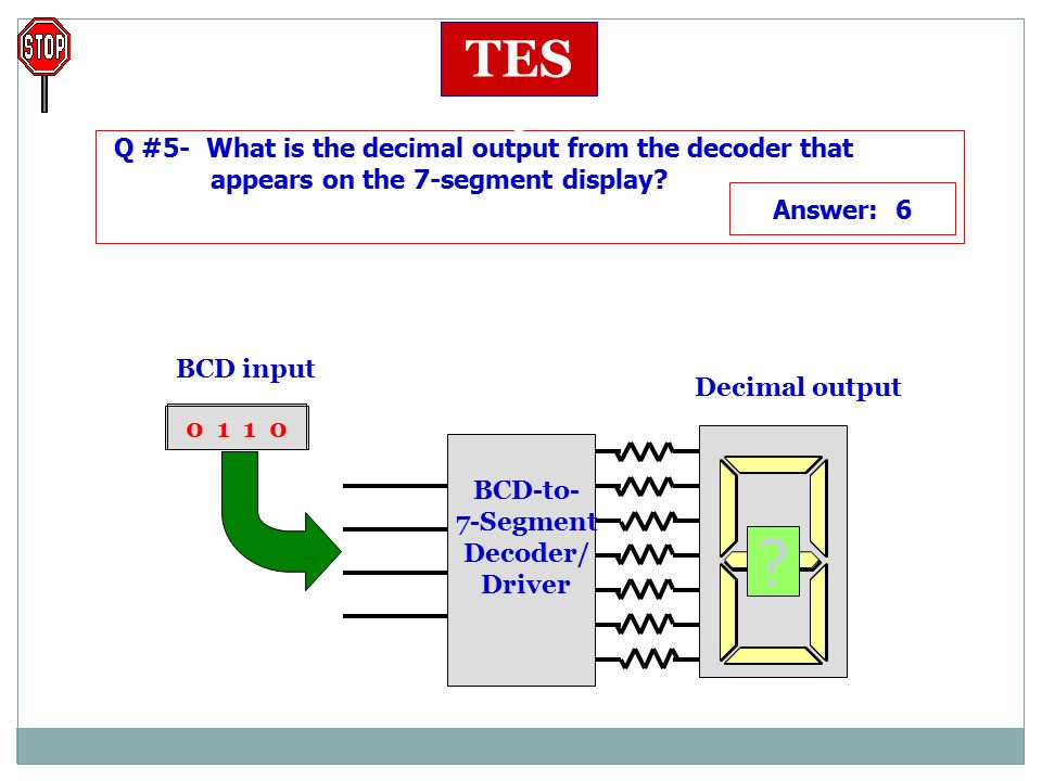 TEST Q #1- What is the decimal output from the decoder that