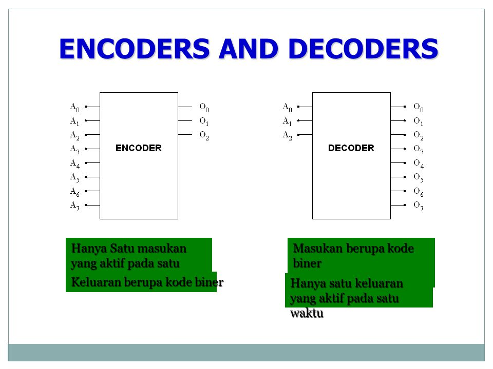 ENCODERS AND DECODERS Hanya Satu masukan yang aktif pada satu waktu