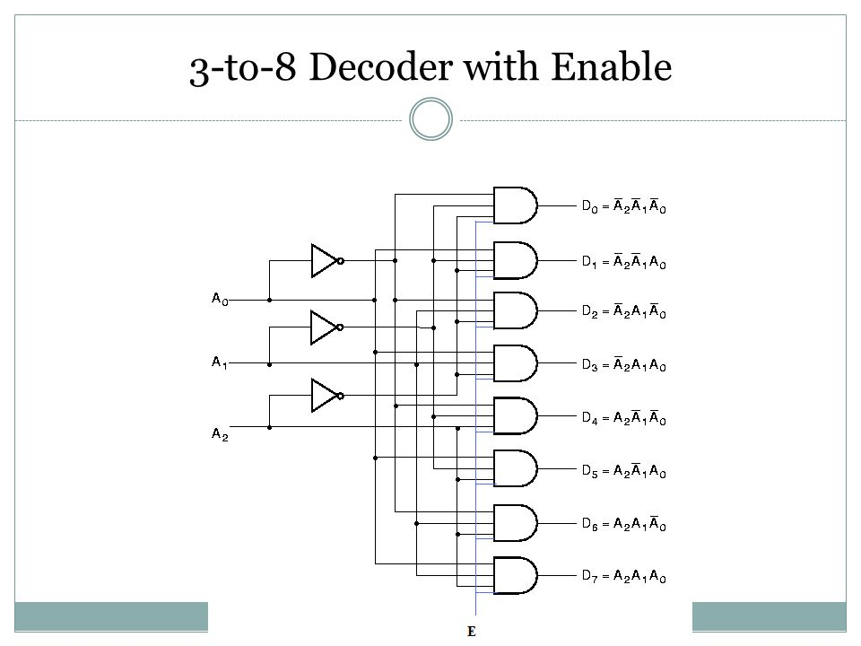 3-to-8 Decoder with Enable