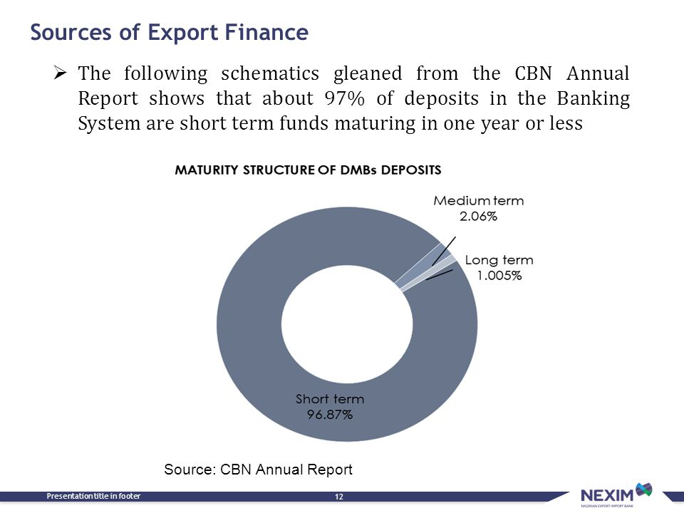 Sources of Export Finance