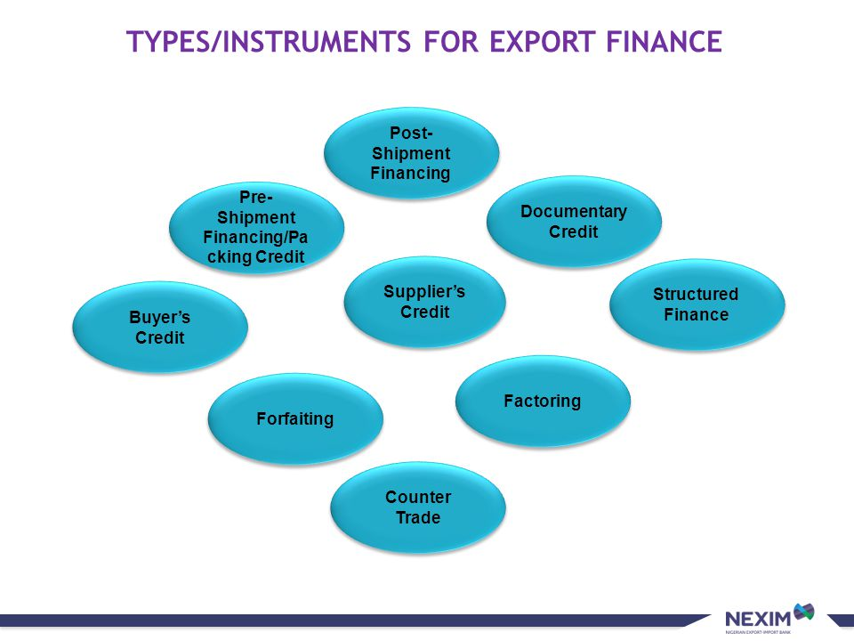 TYPES/INSTRUMENTS FOR EXPORT FINANCE