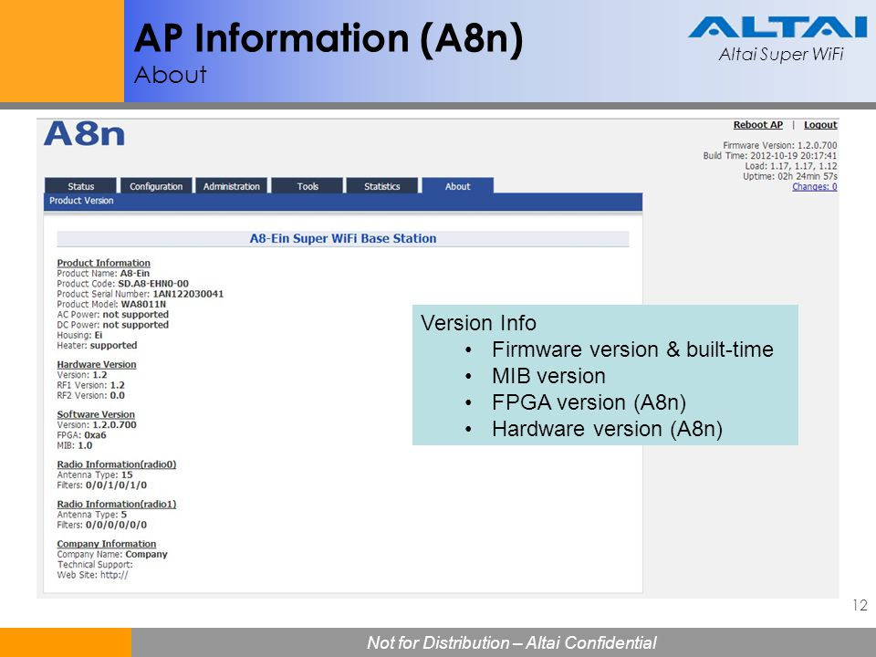 AP Information (A8n) About