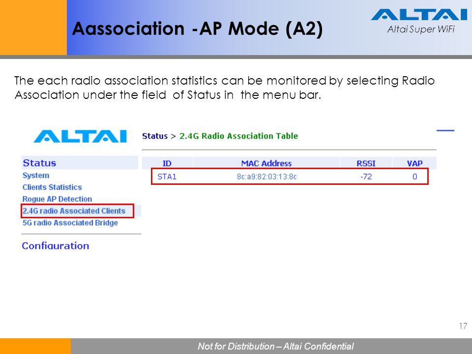 Aassociation -AP Mode (A2)
