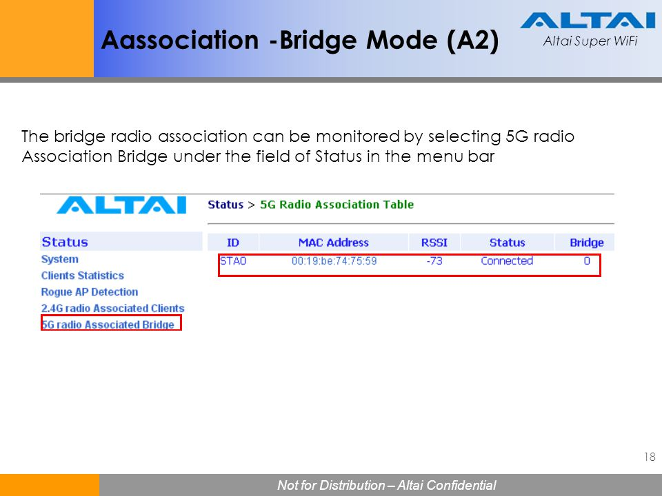 Aassociation -Bridge Mode (A2)
