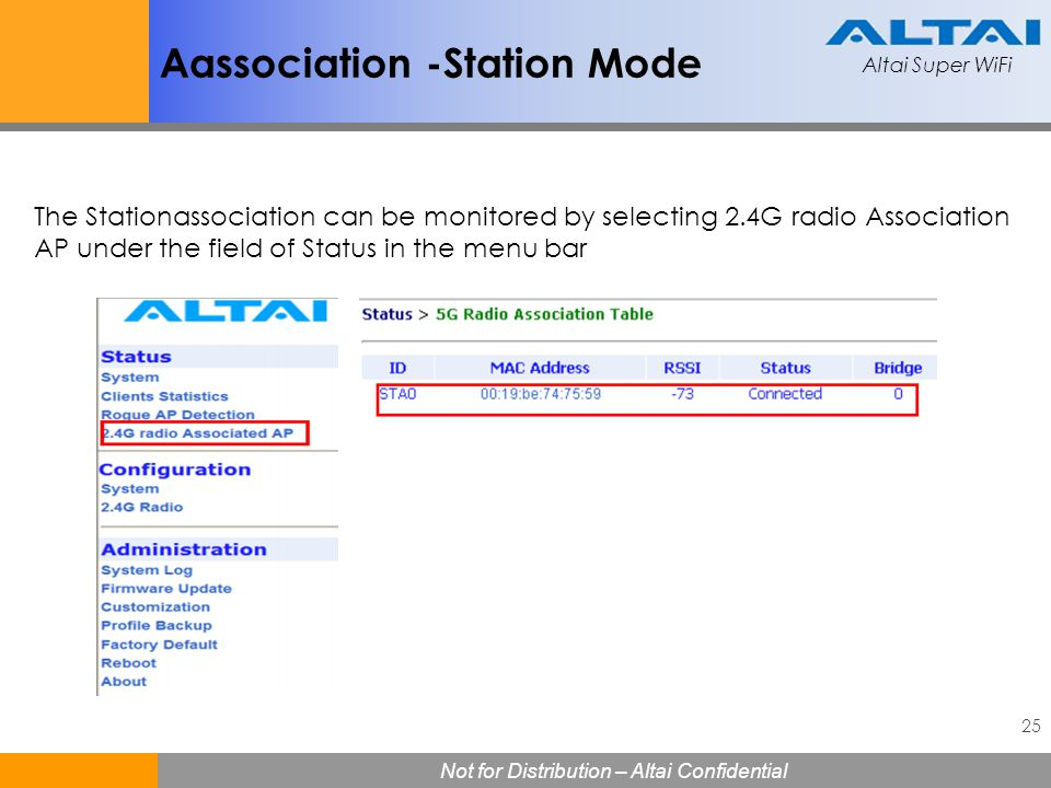 Aassociation -Station Mode